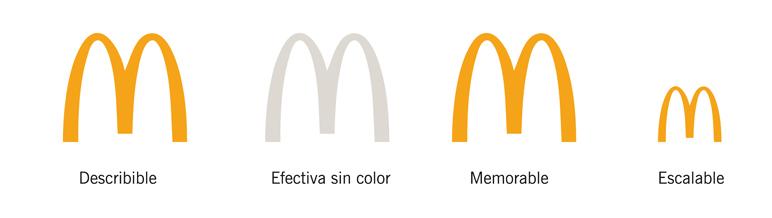 diseño logotipo malaga